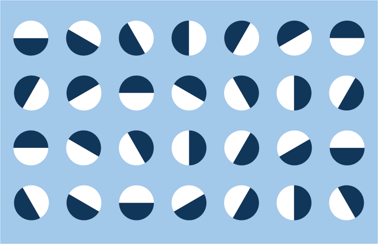 various pie charts making a pattern